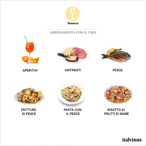 Prosecco Abbinamento con il cibo