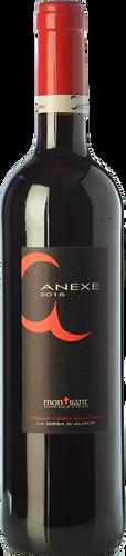 Anexe 2018